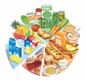 18 полезни храни здравословно dietata